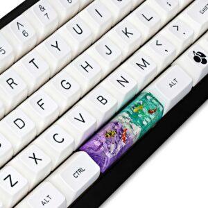 Koi Fish Custom Keycaps (16)
